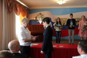 Паспортный стол Первоуральск